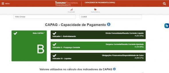 CAPAG